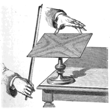 The original experiment back in 1787