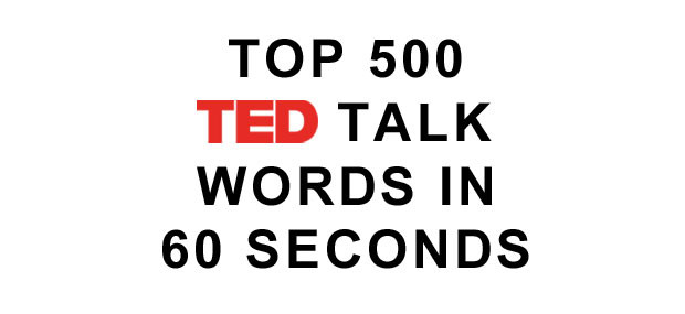 TED Talk Word Cloud Animation