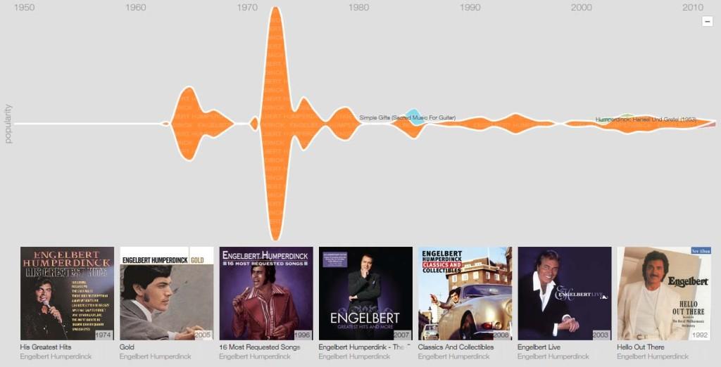 Google Music Timeline 2