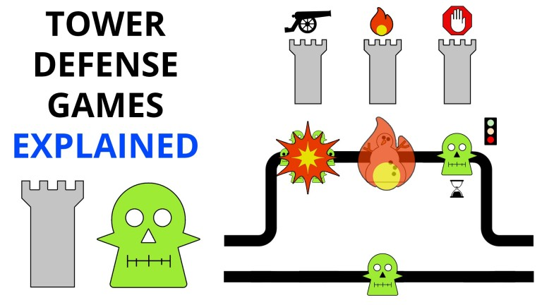 Tower Defense Games Explained