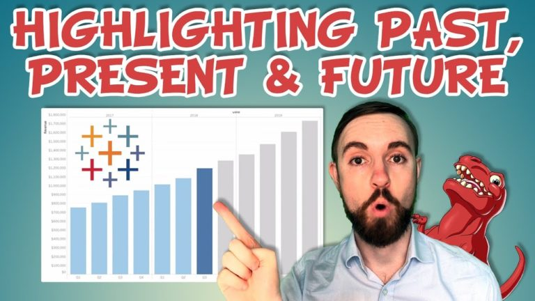 How to highlight the past, present and future automatically using Tableau