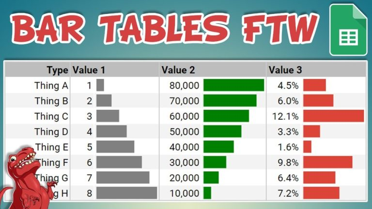 Bar Tables in Google Sheets + bonus templates